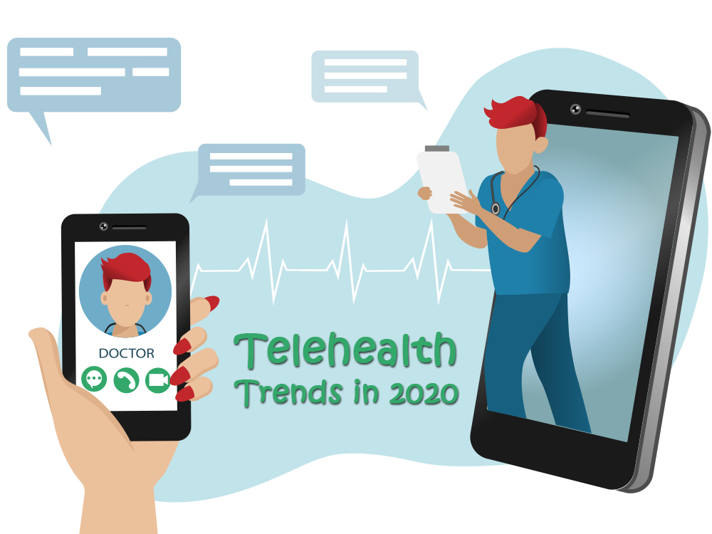 Telehealth trends in 2020